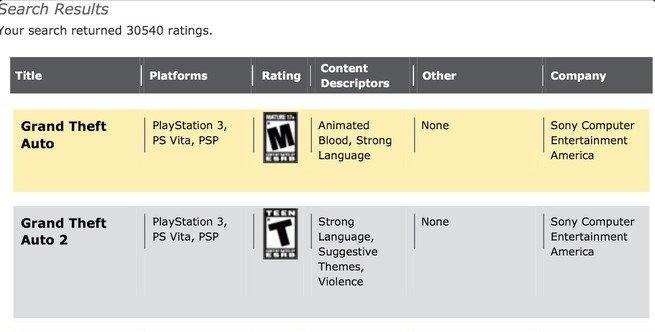 První dva díly série GTA by mohly vyjít pro PS3, PSP a Vita 80718