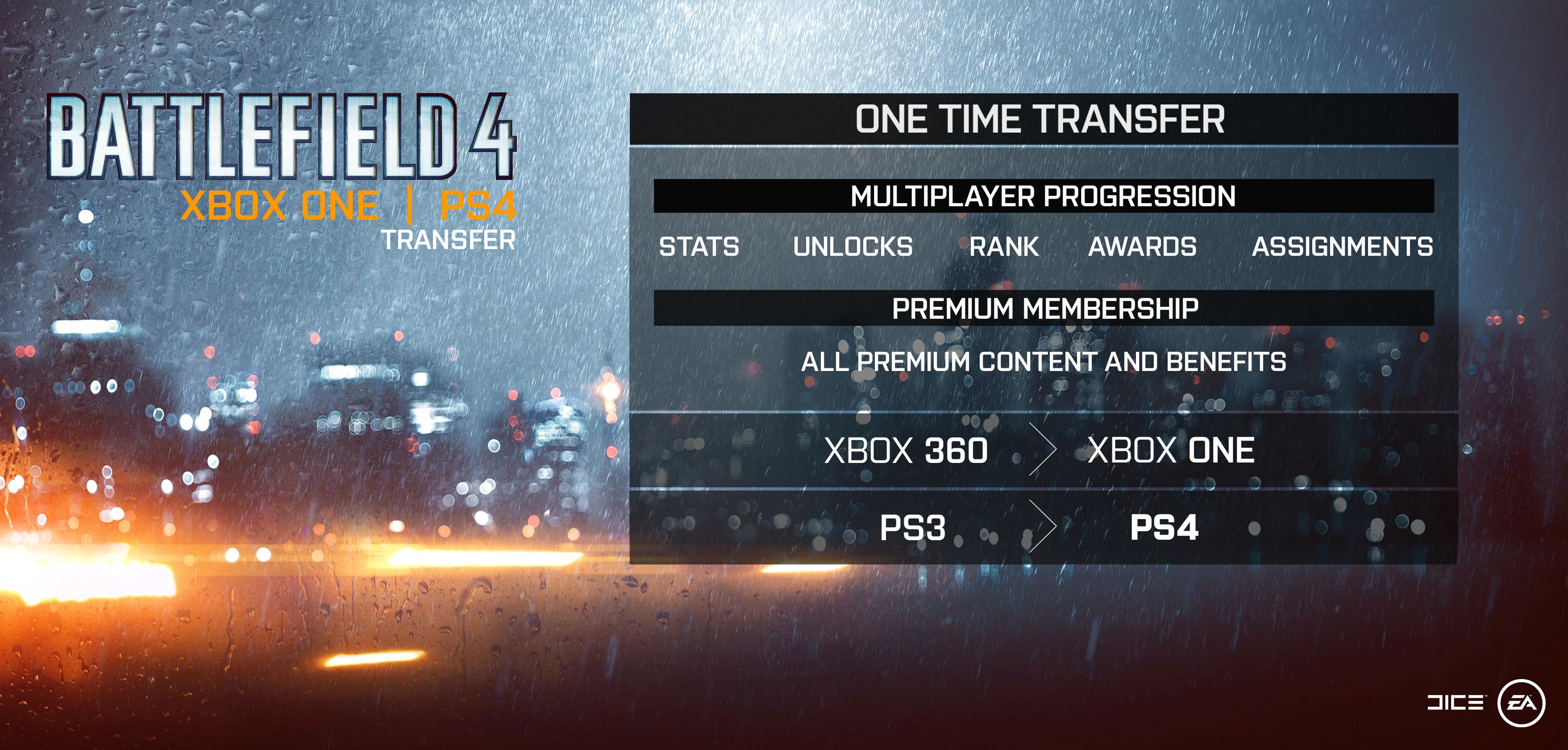 DICE uvažuje nad přenášením statistik Battlefieldu 4 mezi generacemi konzolí 85863