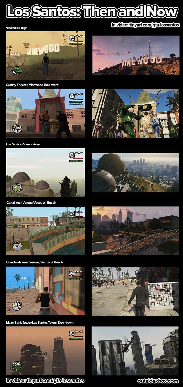 Porovnejte město Los Santos z GTA V s verzí ze San Andreas 87844