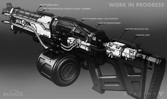 Artworky zbraní z Destiny 88211