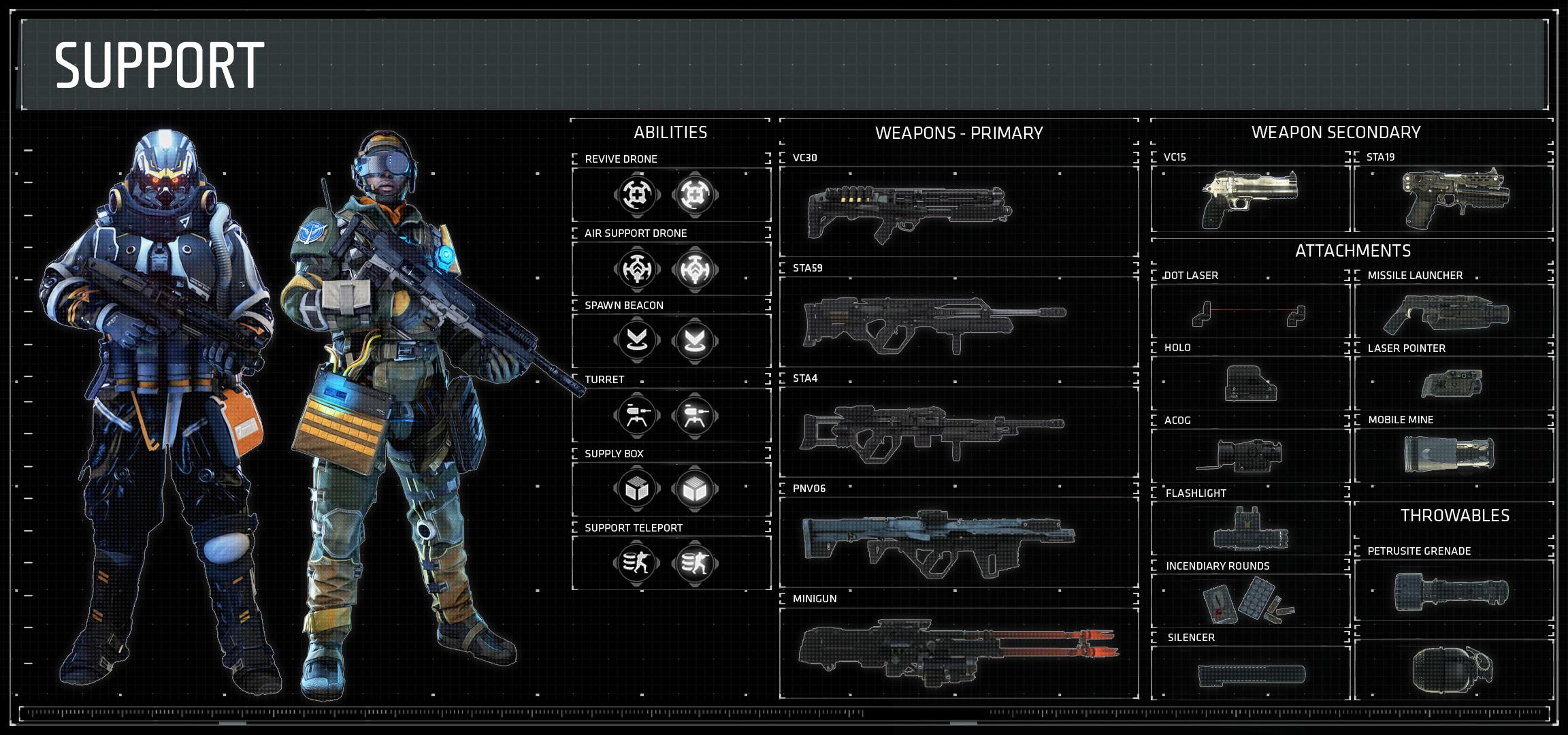 Killzone: Shadow Fall přibližuje třídu Support 88787
