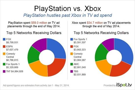 Další rozšíření inFamous, Spintires na 100 tisících, PS4 má více reklam v TV, Cliff Bleszinski, nové Assassin's Creed pro iOS 98298