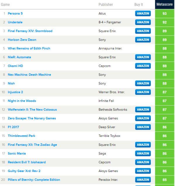 Nejlepší a nejhorší hry roku podle Metacritic 154595