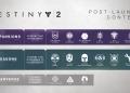 Bungie oznamuje nový obsah a změny v Destiny 2 154763