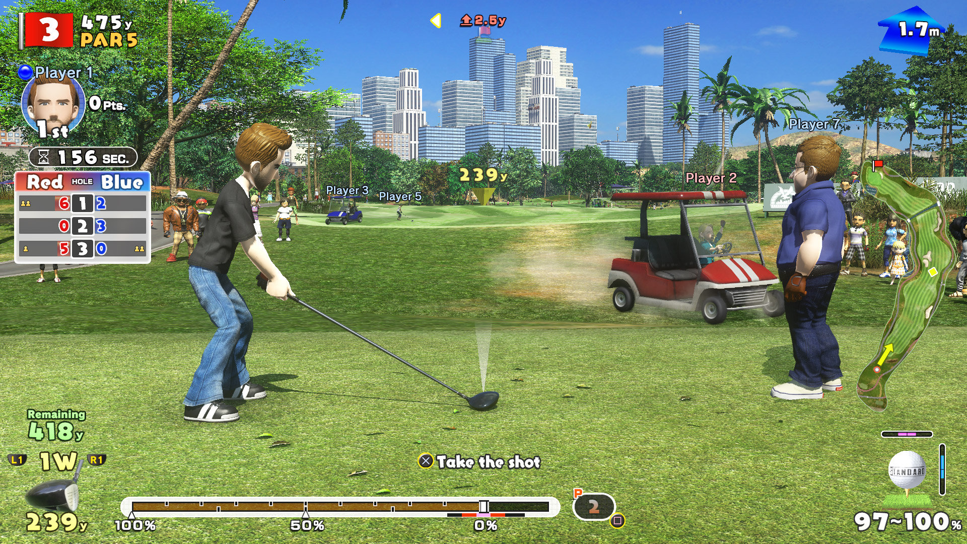 Everybody's Golf - recenze 154876