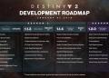 V Bungie naplánovali aktualizace pro Destiny 2 155705
