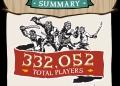 332 tisíc hráčů si vyzkoušelo Sea of Thieves 155831