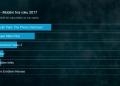 Hrou roku tuzemští hráči zvolili PlayerUnknown's Battlegrounds 157694