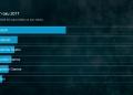 Hrou roku tuzemští hráči zvolili PlayerUnknown's Battlegrounds 157698