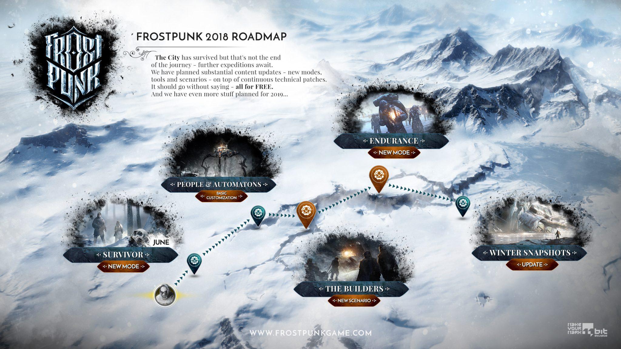 Frostpunk se v průběhu roku dočká nových režimů nebo scénáře Frostpunk Road Map