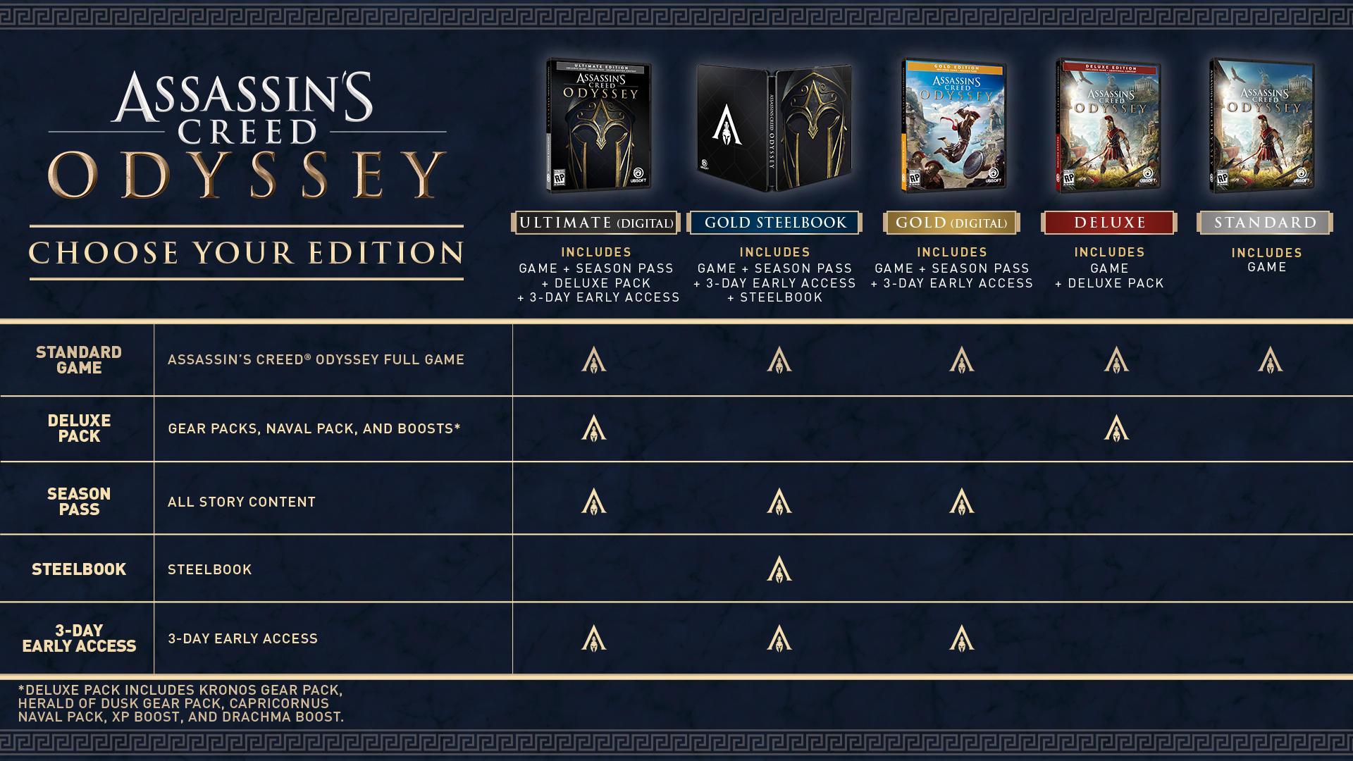Assassin's Creed: Odyssey vypadá sice jako Origins, ale vadí to? ACO Edice