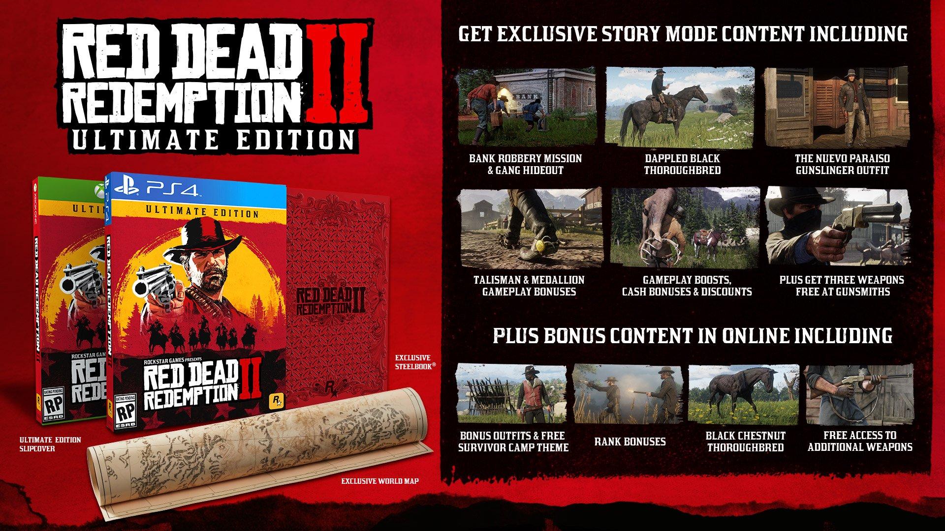 Odhaleny speciální edice Red Dead Redemption 2 Red Dead Redemption ultimatni edice