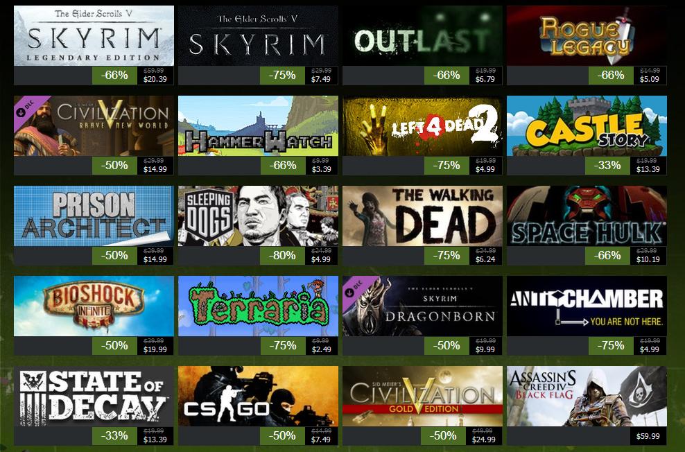 Zamyšlení - hromadění her na Steamu a jejich (ne)hraní 11664