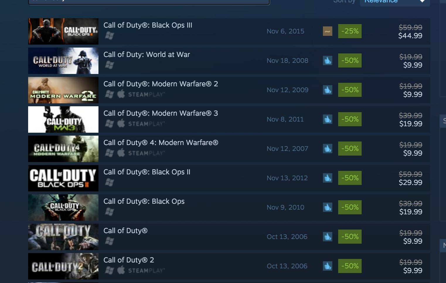 Zamyšlení - hromadění her na Steamu a jejich (ne)hraní 11667