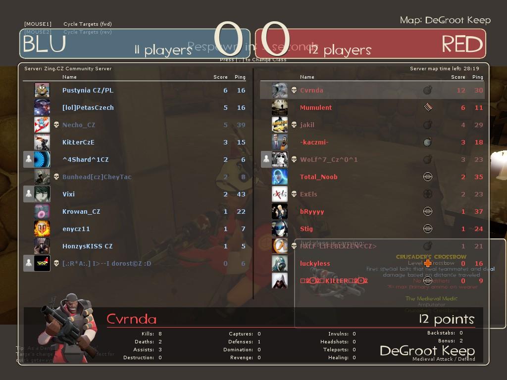 Team Fortress 2 znovu ovládla komunita Zingu 3908