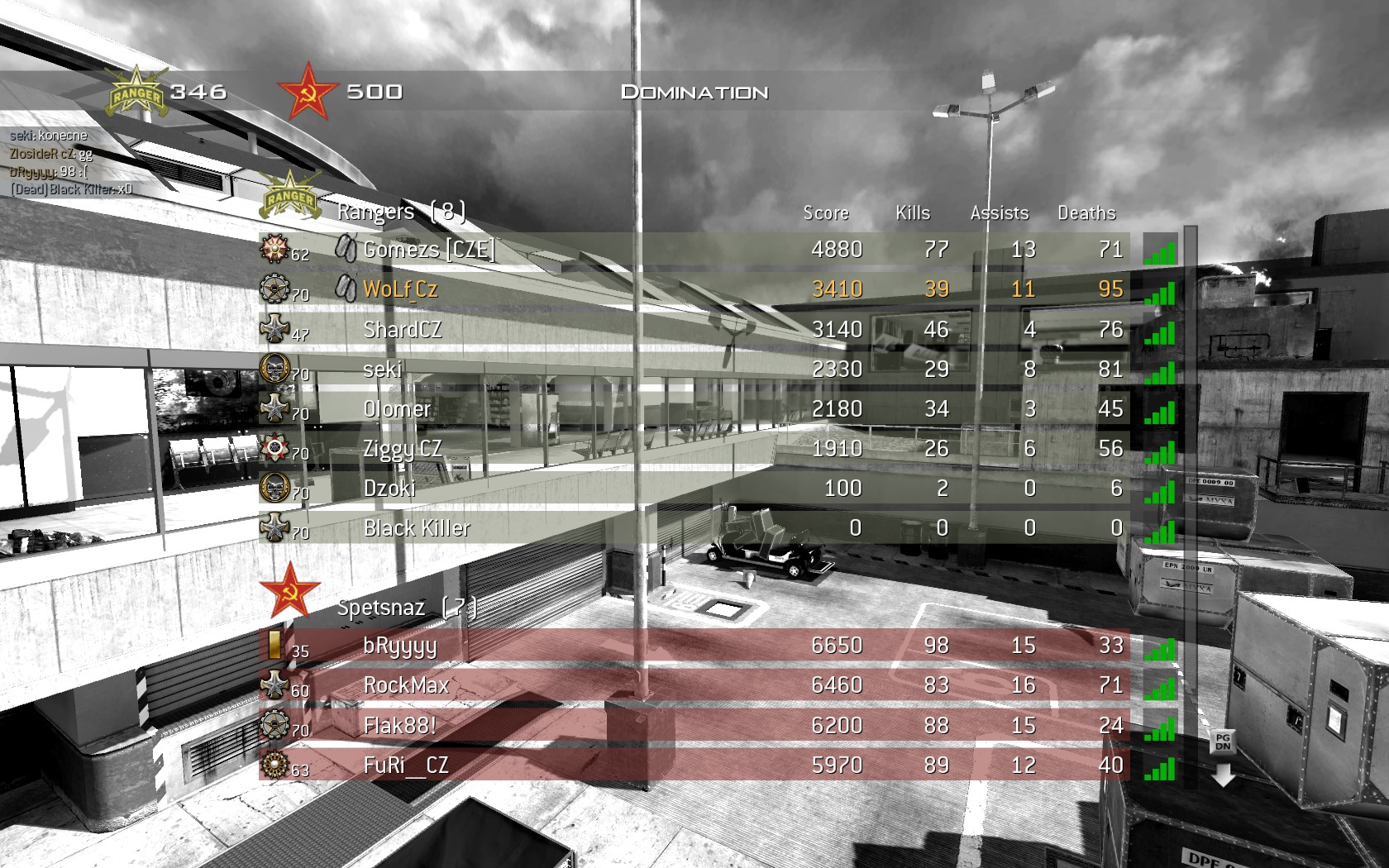 Modern Warfare 2 - třetí komunitní match 3989