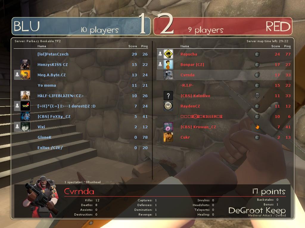 Team Fortress 2 pod nátlakem věrných čtenářů Zingu. Už potřetí 4247