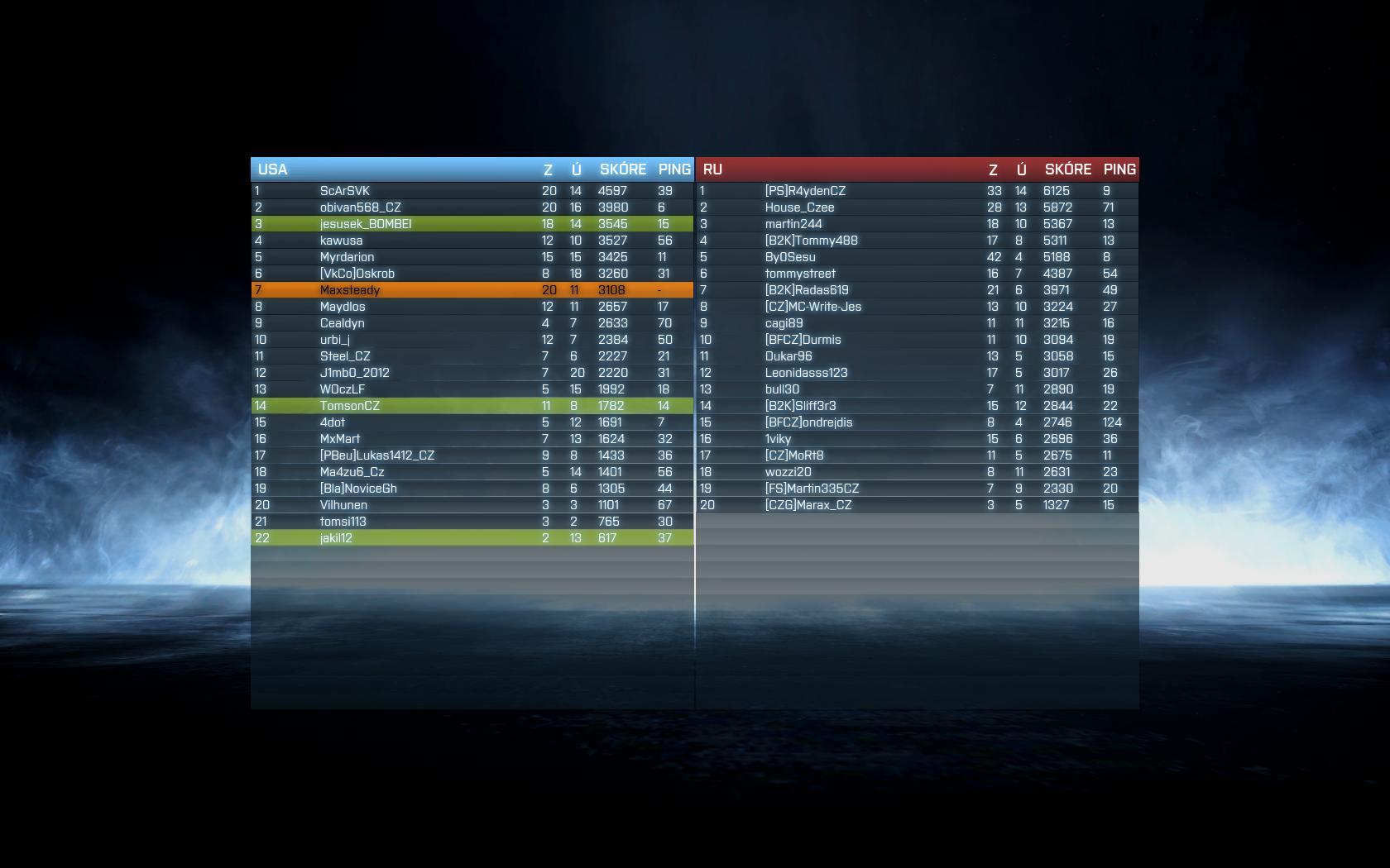 Komunitní válčení na bojištích Battlefiledu 3 5047