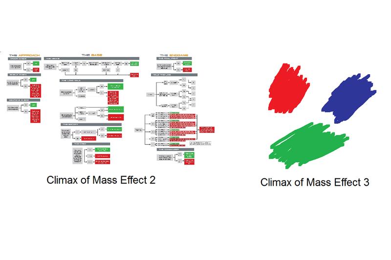 Mass Effect 3 a jeho (ne)slavný konec 5259