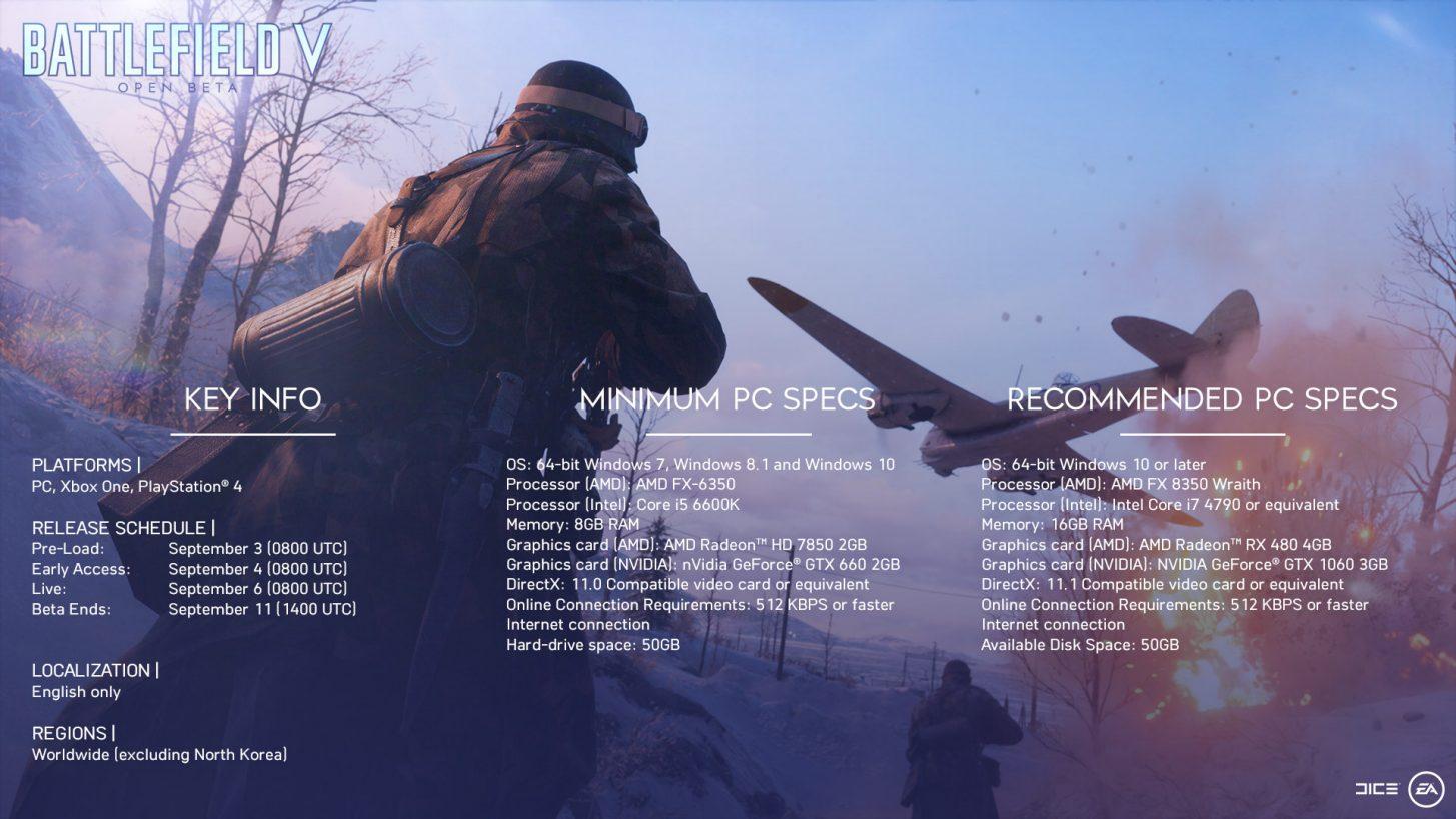 Připravte se na veřejnou betu Battlefieldu V openbeta blogpost 2