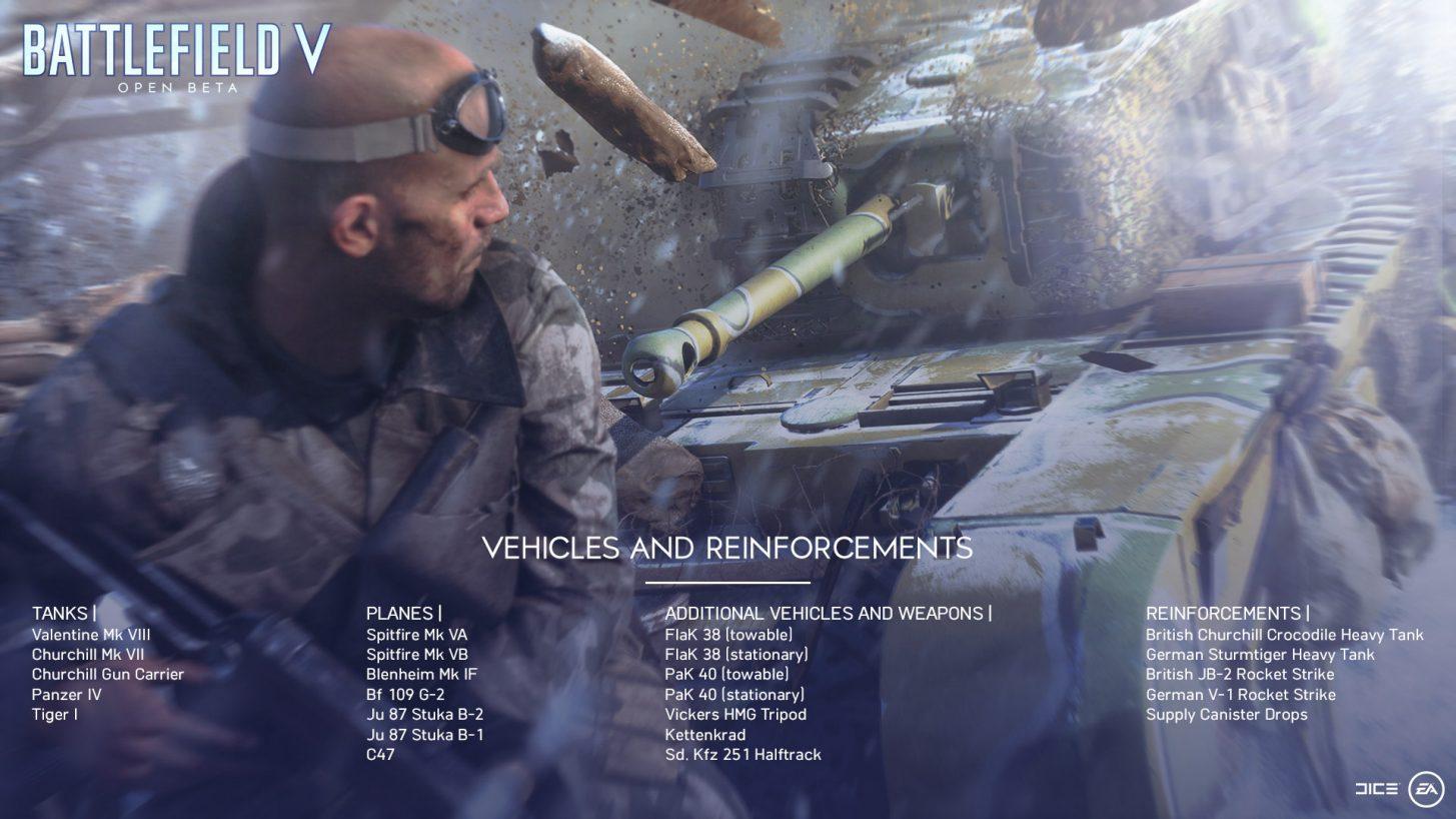 Připravte se na veřejnou betu Battlefieldu V openbeta blogpost 3