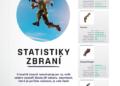 Fortnite Battle Royale má vlastní český časopis Fortnite casopis 08