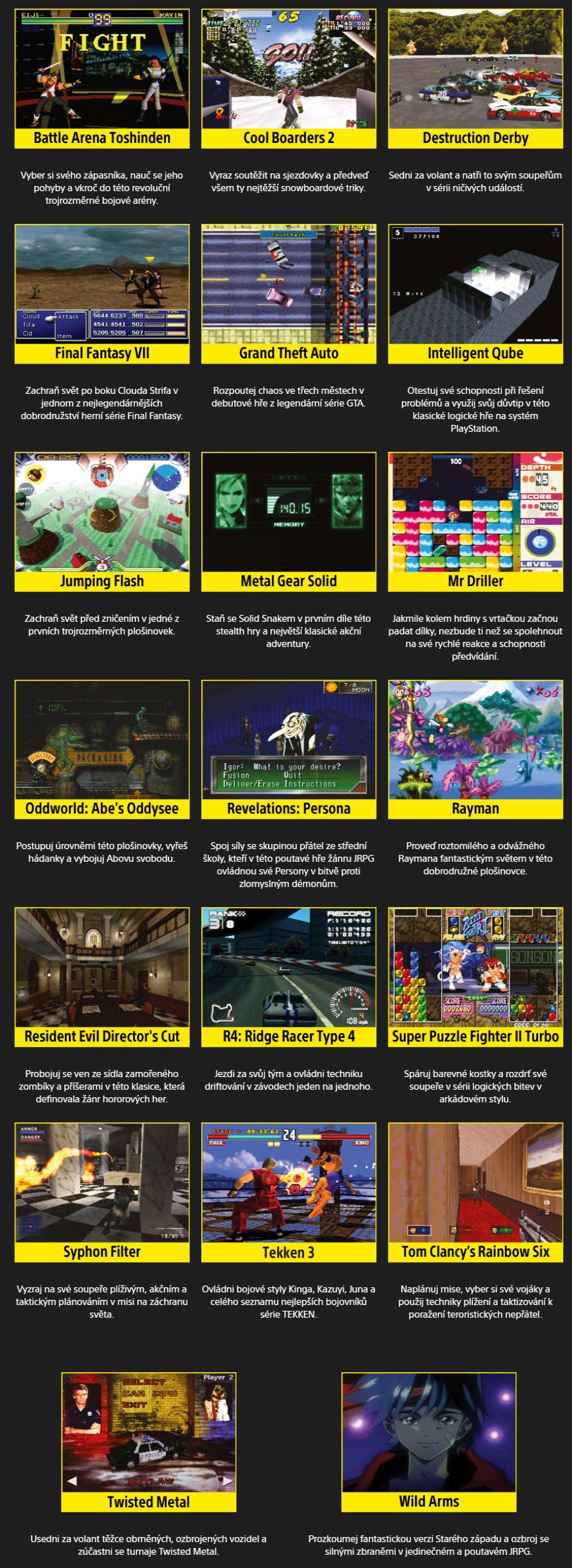 PlayStation Classic - nostalgický návrat do devadesátek Popis her