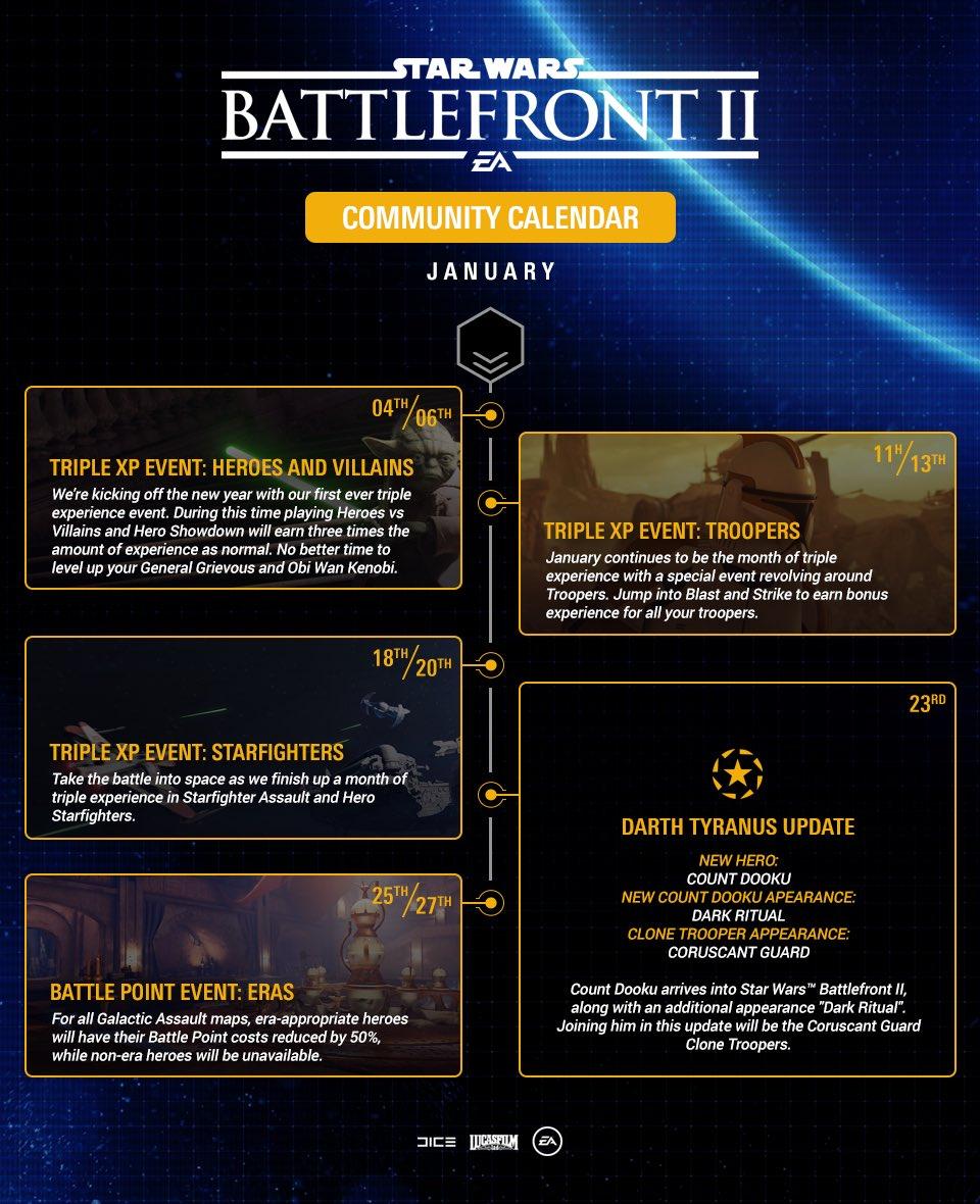 Hrabě Dooku obohatí Star Wars: Battlefront 2 již 23. ledna Dv1zpwJUUAA5sVy.jpg large