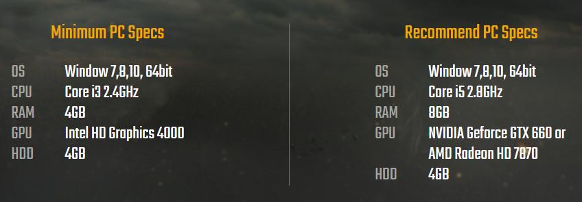 PUBG Lite je PC verze battle royale hitu s nižšími požadavky HW naroky PUBG Lite