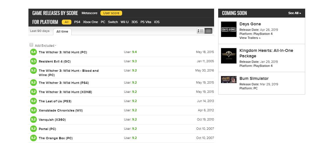 Zaklínač 3 nejlépe hodnocenou hrou komunity na Metacritic metacritic zaklinac 3