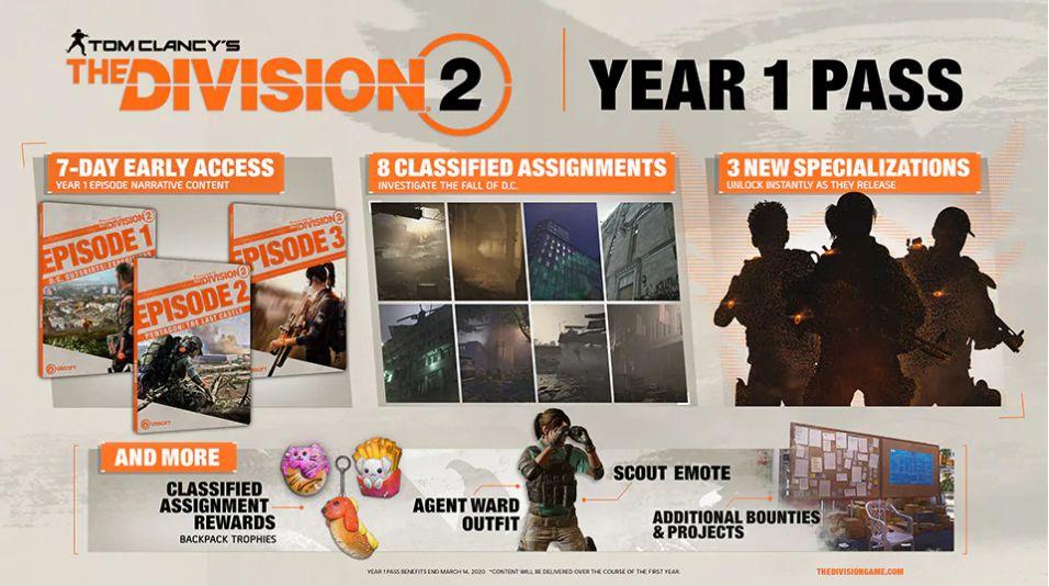 Ubisoft odhalil plány na postupné rozšiřování The Division 2 Year 1 Pass The Division 2