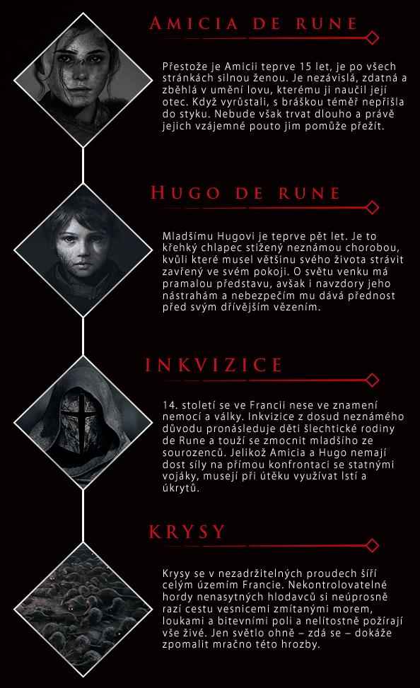 Akční adventura A Plague Tale: Innocence bude s českými titulky hlavni hrdinove