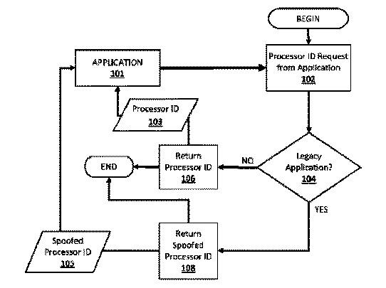 Sony si patentovala technologii na zpětnou kompatibilitu ps5kompatibilita