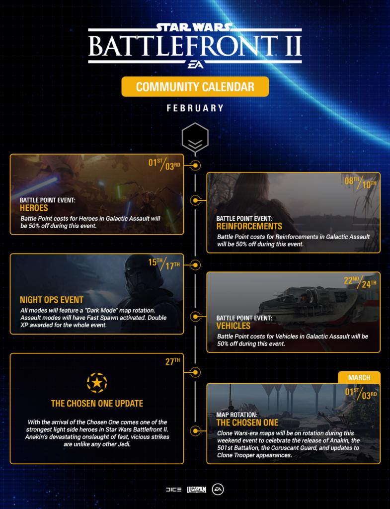 Anakin Skywalker se ve Star Wars: Battlefrontu 2 objeví 27. února ylfqssrtple21