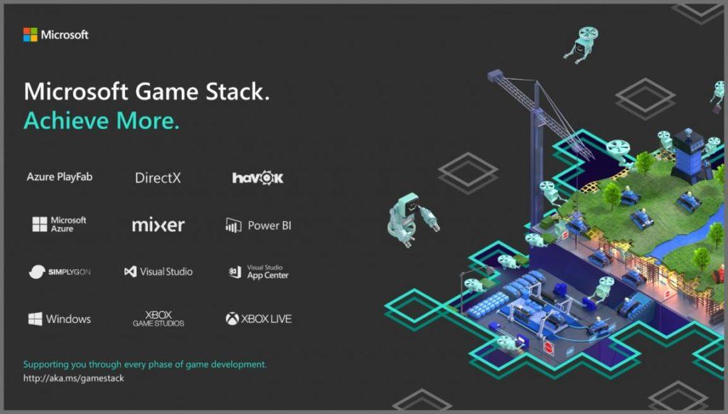 Xboxu Live se dočkají i vlastníci mobilních telefonů blog achieve more with microsoft game stack body 2x InvariantCulture Default 1152x655