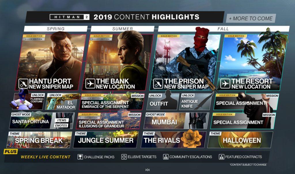 Na co se mohou těšit hráči Hitmana 2 v letošním roce? Hitman 2 roadmapa 2019