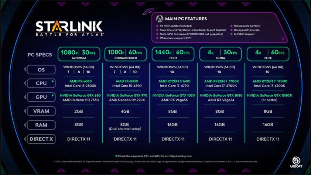 Starlink: Battle of Atlas vyjde už zítra na PC Starlink HW naroky