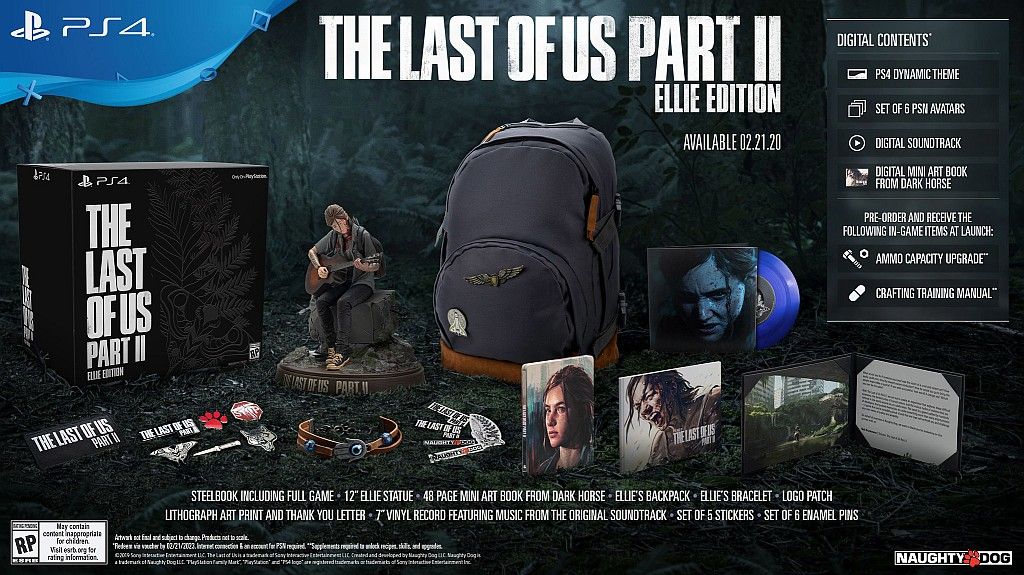 The Last of Us: Part II už zná své sběratelské edice lastofusp2ellie