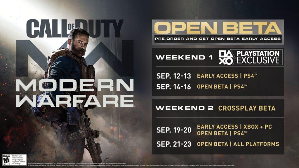 Přichází Beta Modern Warfare mw beta