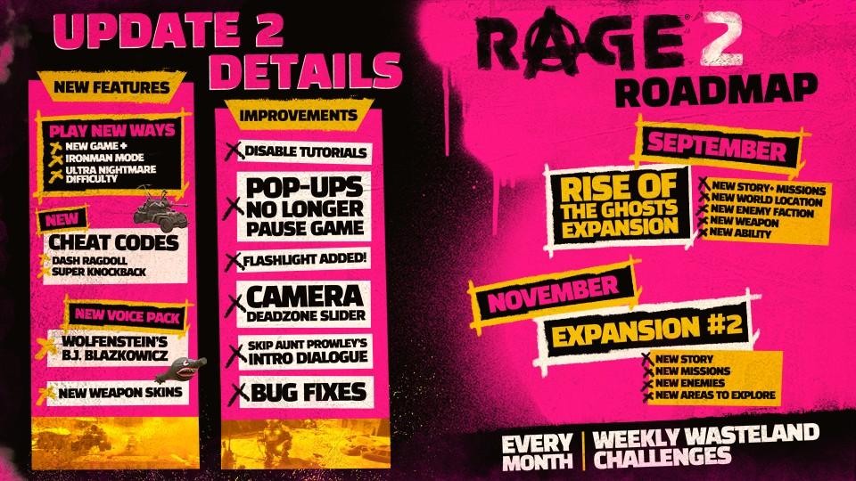 RAGE 2 - Rise of the Ghosts rage2riseroadmap