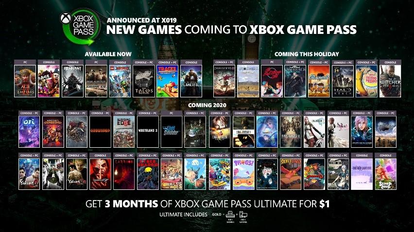 Padesát odstínů her Xbox Game Pass