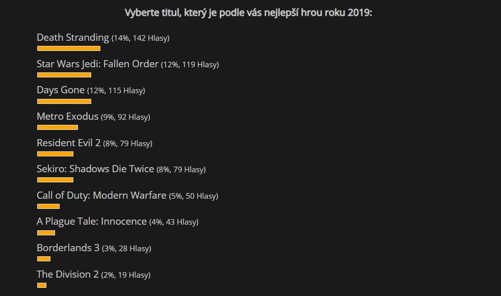 Prosincové ohlédnutí šéfredaktora anketa2019