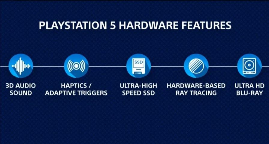 Sony odhalila logo PlayStationu 5 HW PS5