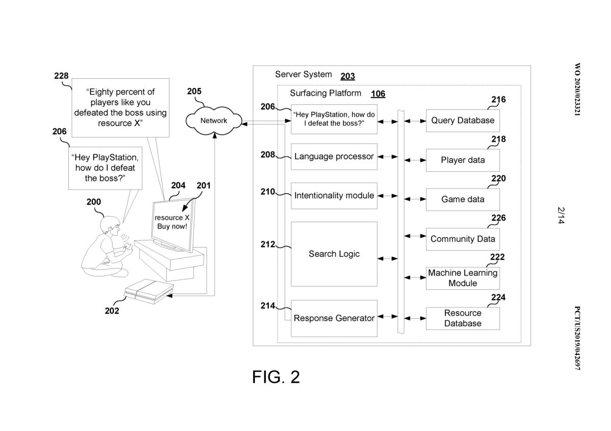 Sony si zaregistrovala jeden zajímavý a jeden kontroverzní patent SONYPATEN2