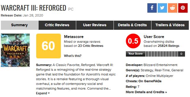 Hodnocení hry na serveru Metacritic.
