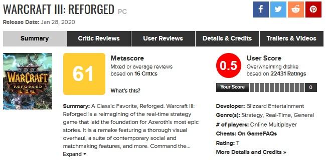 Warcraft III: Reforged je nejhůře hodnocenou hrou všech dob war 1
