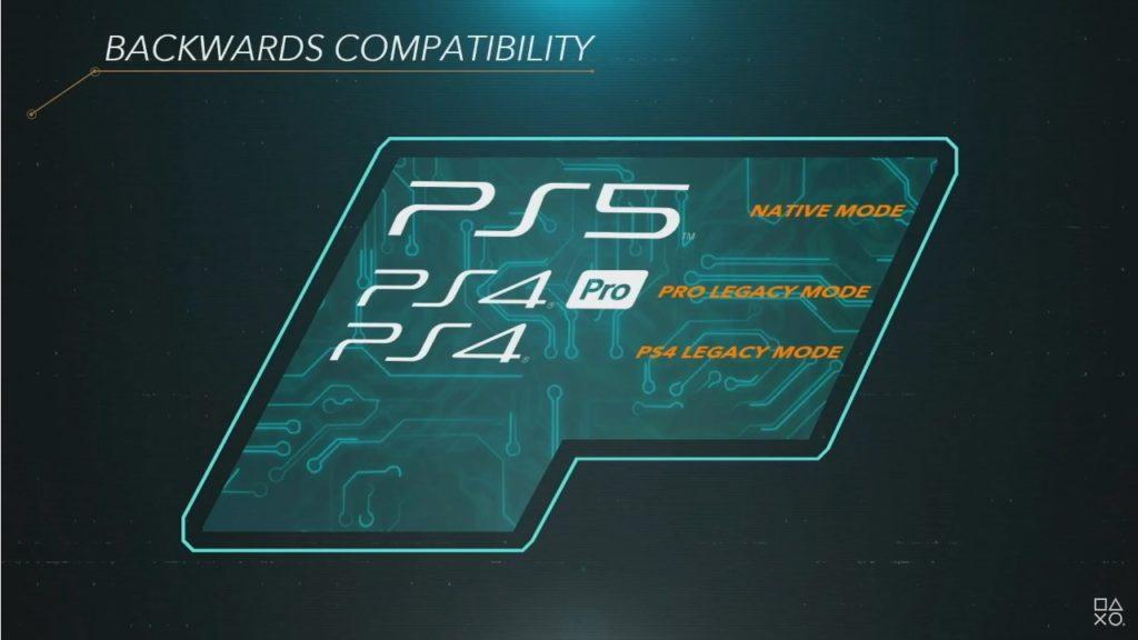 Záznam představení PS5 architektury comp