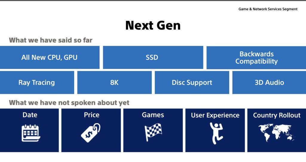 Záznam představení PS5 architektury sony