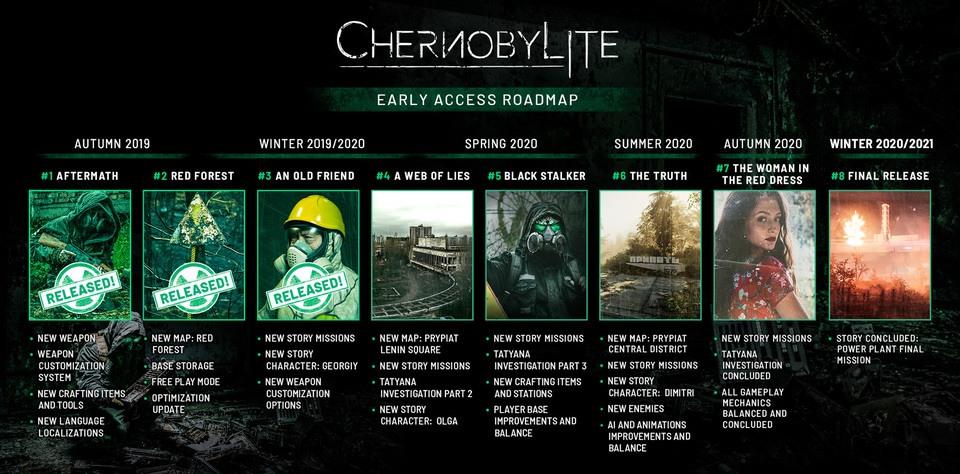 Do Chernobylite přichází Pripyat CG roadmap updates