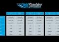Flight Simulator předvedl hardwarové požadavky Slide1